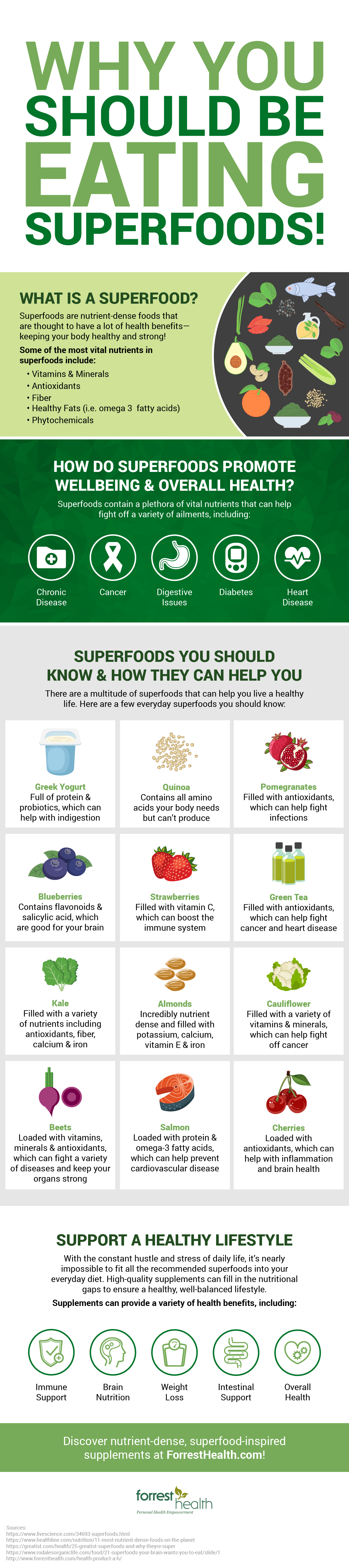 Superfood Infographic