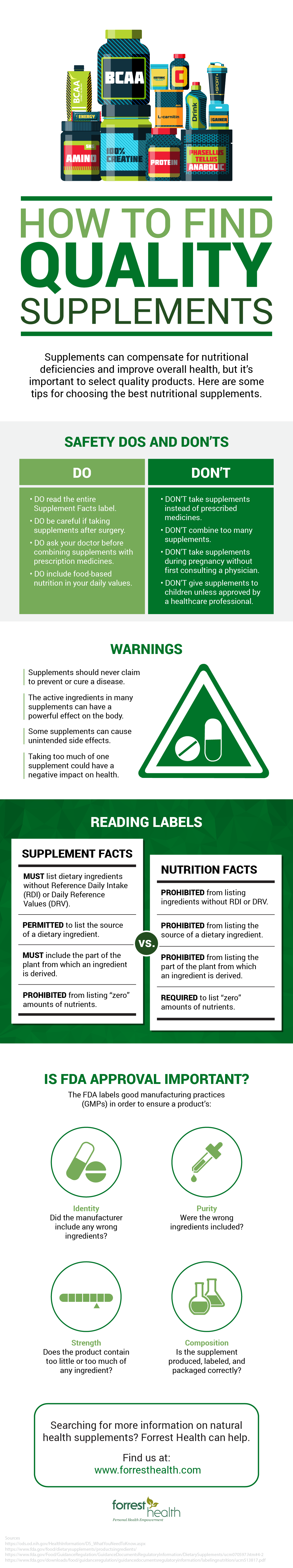 How to Find Quality Supplements Infographic