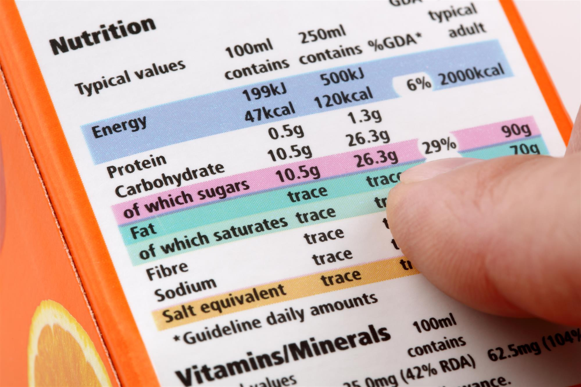 nutritional food label