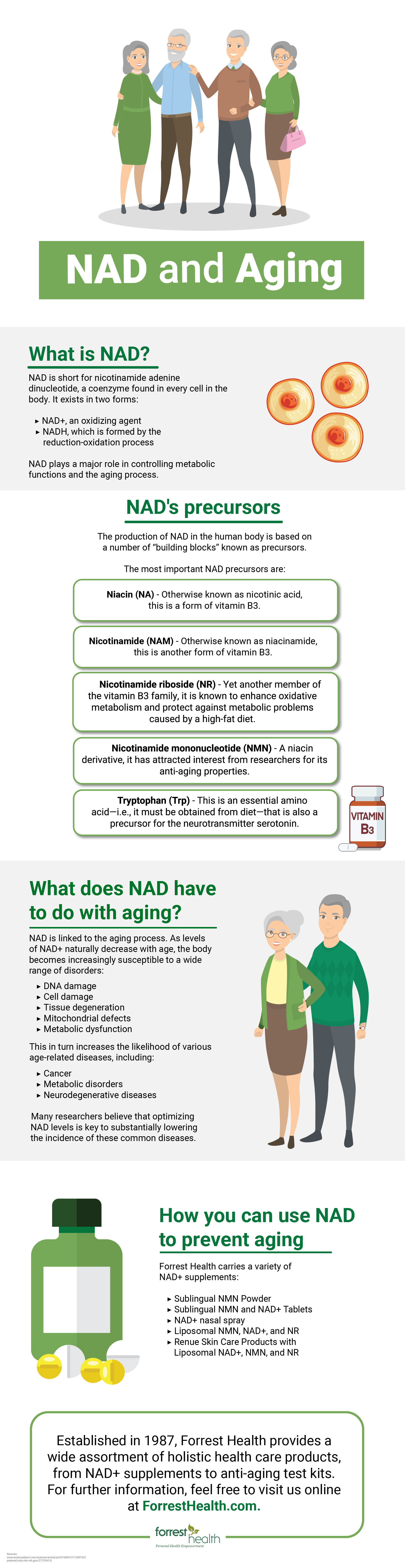 NAD and Aging Infographic