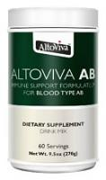 AltoViva AB - Immune Support Formulated For Blood Type AB