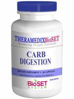 Carb Digestion 60 caps